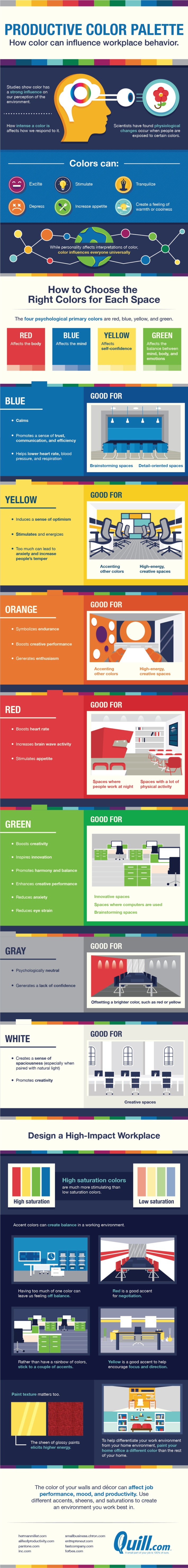 Barvy pracovní prostředí