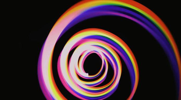 spiralni dynamika spiralova dynamika